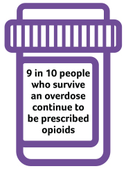 Coventry LS Opioid 9in10