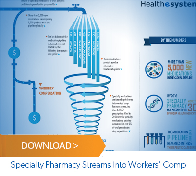 Healthesystems Specialty Pharmacy Infographic